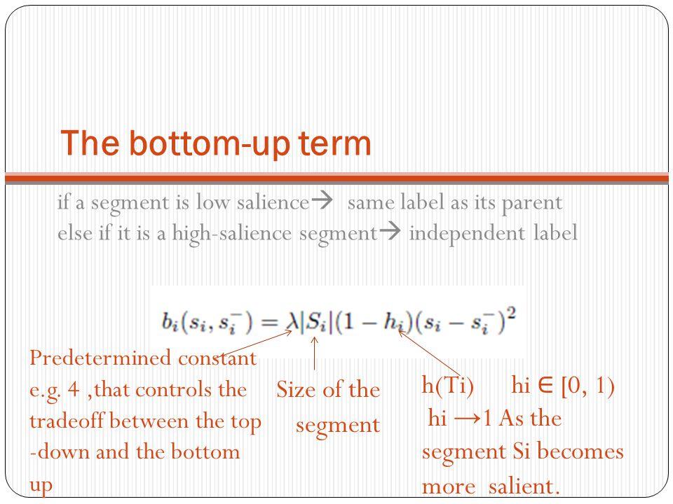 The bottom-up term h(Ti) hi ∈ [0, 1) Size of the segment